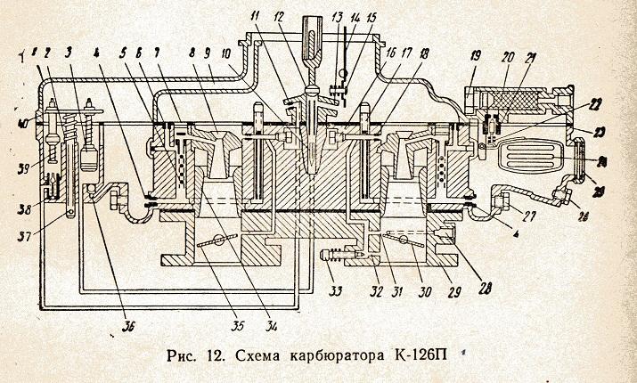 схема карбюратора К-126П