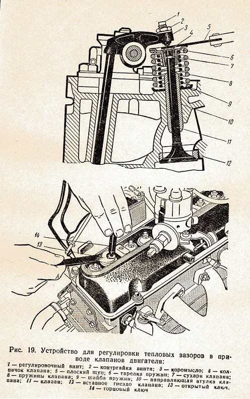 устройство для регулировки тепловых зазоров в приводе клапанов двигателя